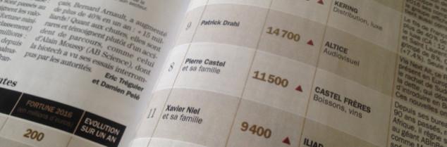 Marronnier du début d'été, le numéro spécial «Fortunes de France» du magazine Challenges en est à sa vingtième édition.