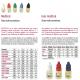 Reactifs-etalons-multi-parametriques-et-vins-temoins