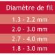 Octowood-France-Sarl-TENDEURS-RABOUTEURS-