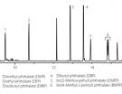Résidus de phtalates : les méthodes d'analyse pour vins et spiritueux