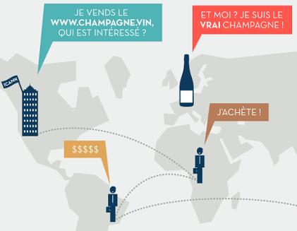 Sites en .vin et .wine : derniers recours pour éviter la délégation sans conditions ?